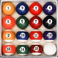 Pool Table, Art Number Style