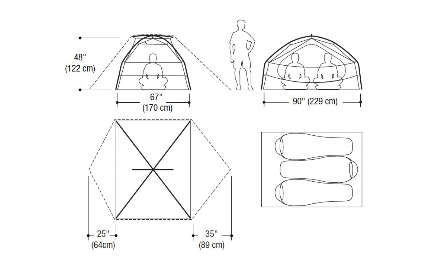 This unique bottomed tent allows for more room than most dome tents, without worry of having the fabric against you if you are too close to the wall.