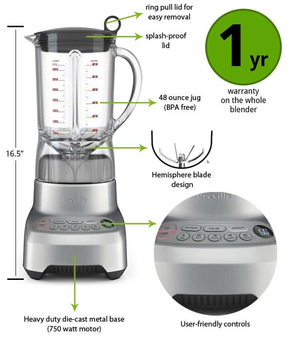 Breville does have some user interface features that make for a more intuitive blending experience.