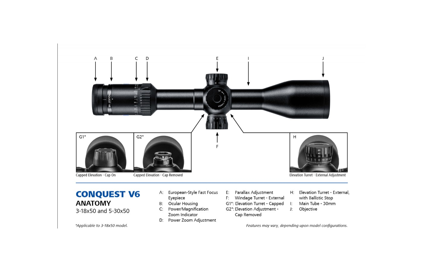 The body of the Zeiss Conquest V6 is made up of 11 individual sections.