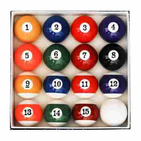 3. Pool Table, Art Number Style